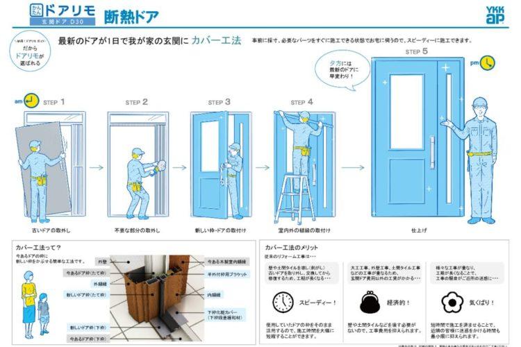 DoorRemoD30D_Coverのサムネイル
